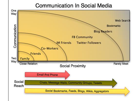 Communication_5
